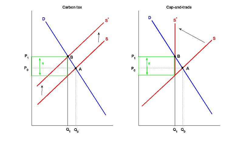 Cap_carbon