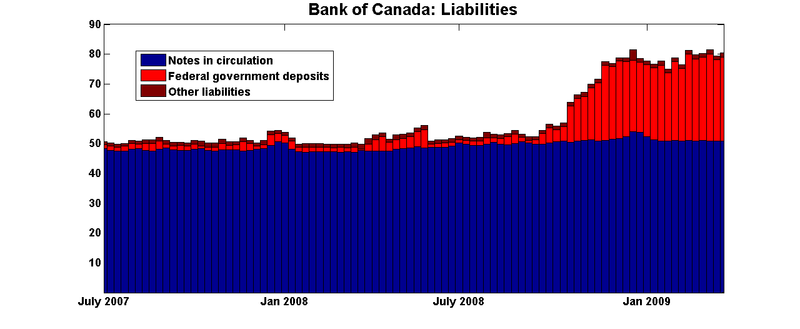Boc_liabilities