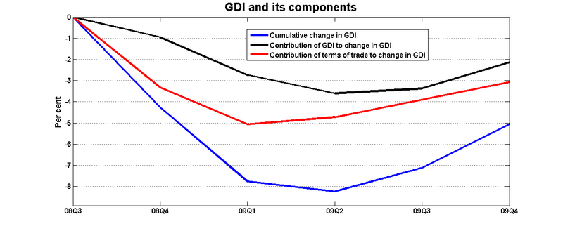 Gdi_sources_09_q4