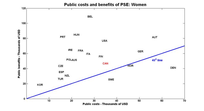 Pub_cost_ben_f