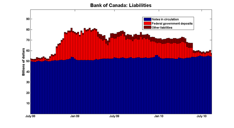 Boc_liabilities_aug10
