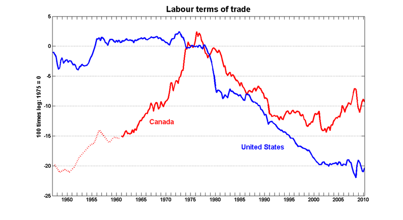 Labour_terms_can_us