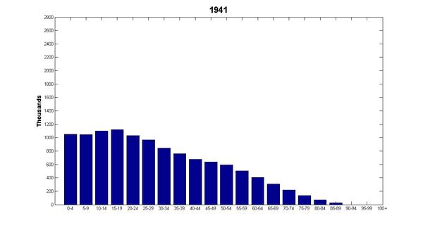 a short history of canada pdf