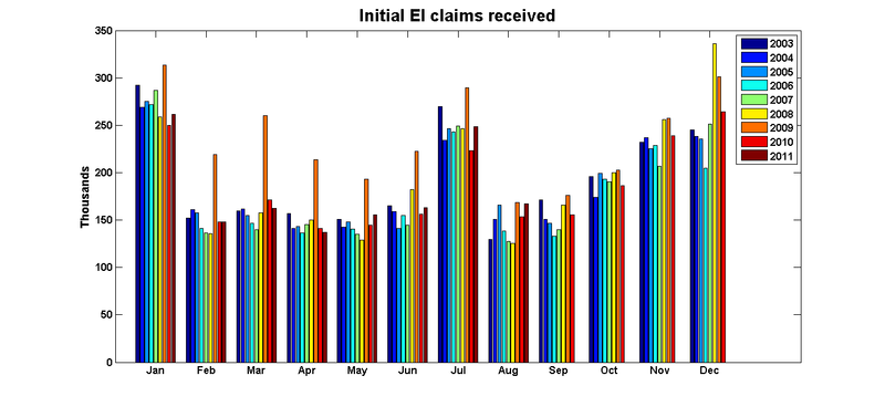 New_claims