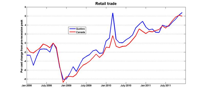 Retail_trade_can_que