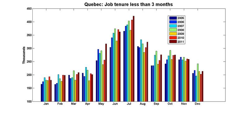 Quebec_tenure_13