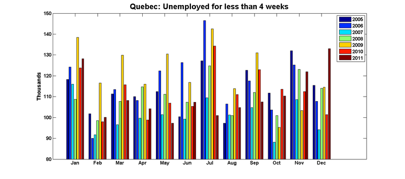 Quebec_unemp_14
