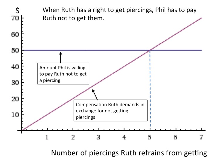 Ruth has power