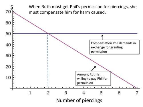 Phil has power