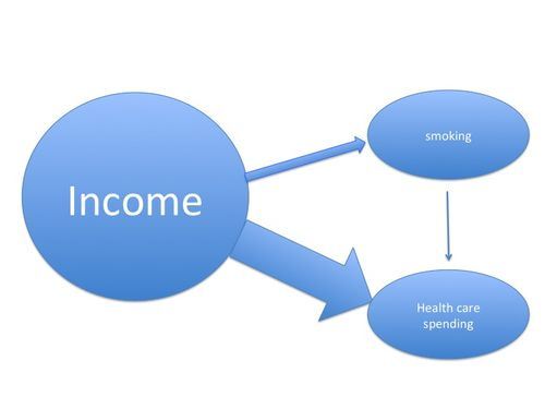 Smoking_and_health_spending