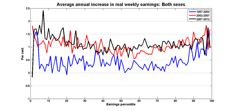 Earnings_growth_percentiles_all