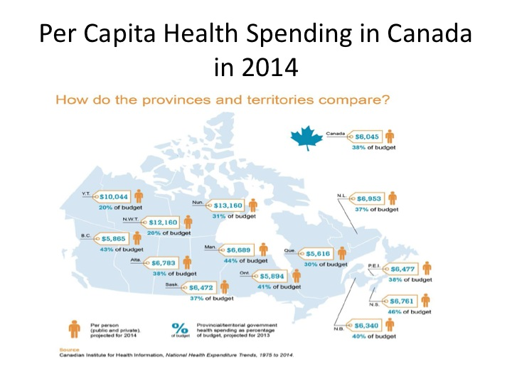 Canada Healthcare Digital Age