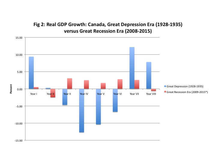 community service during the great recession essay