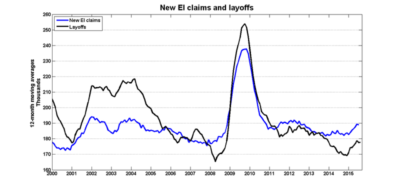 Ei_claims_layoffs