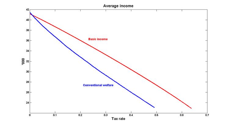 Income_tau