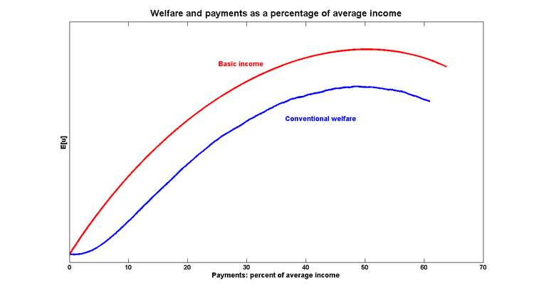 Welfare_payments_2