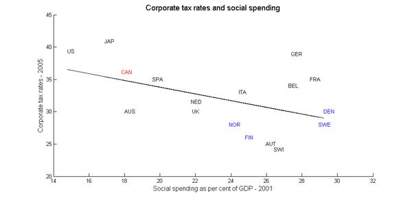 Cit_spending