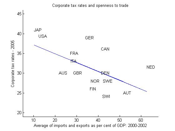 Trade_cit_2