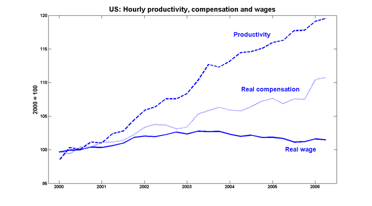 Uswages